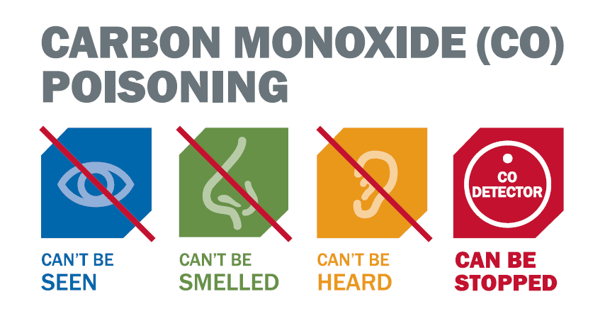 Carbon Monoxide poisoning can be stopped!